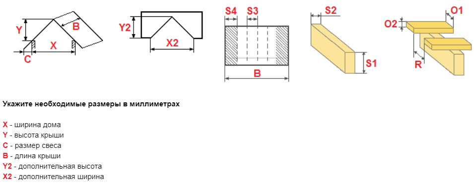 Расчет кровельных материалов для двухскатной крыши