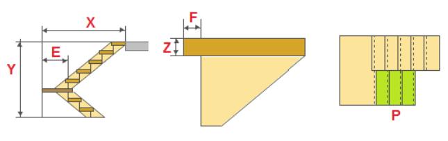 Расчет лестниц с поворотом на 180° с ровной площадкой