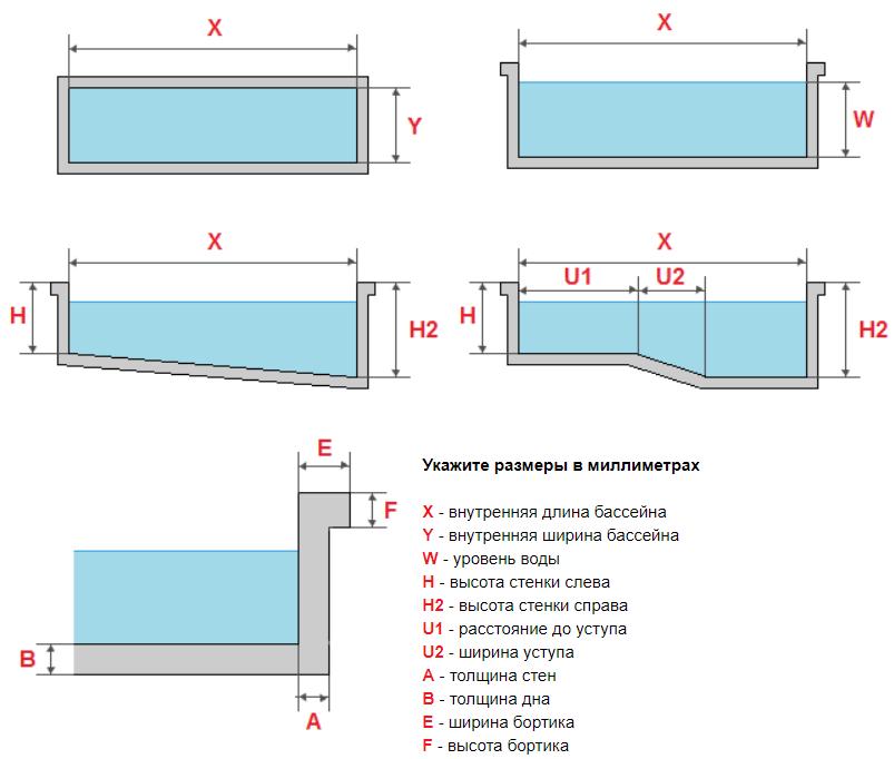 Расчет бассейна онлайн