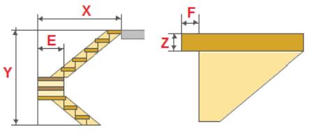Онлайн-расчет лестниц с поворотом на 180° и поворотными ступенями