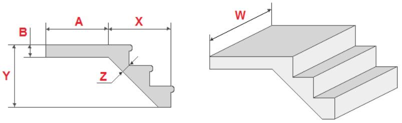 Расчет прямой лестницы из бетона