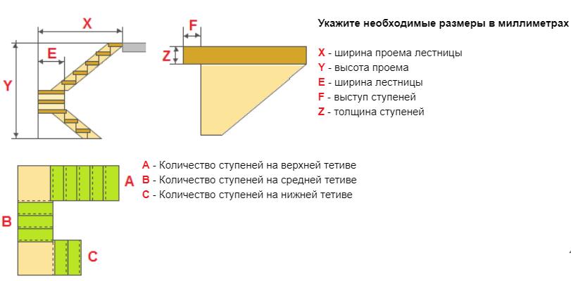 Расчет лестниц с тремя пролетами и ровными площадками