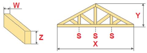 Расчет треугольной деревянной фермы